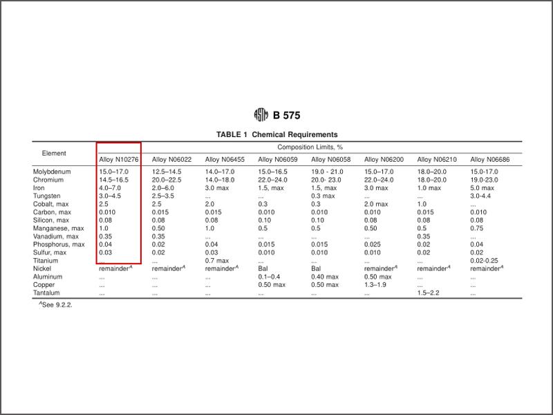 ASTMB575标准,哈氏合金C276标准,ASMESB575标准